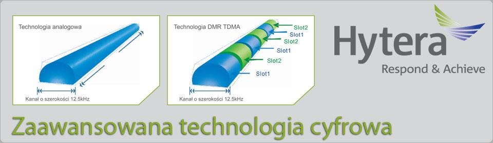 Standard Hytera DMR